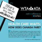Health Care Waits: How Does Canada Fare?